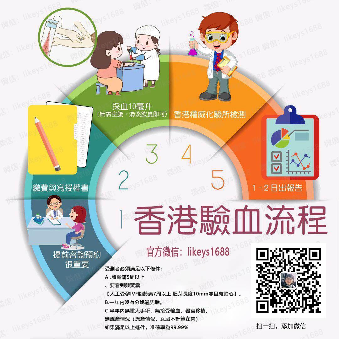香港验血男女怎么预约验血机构?你想知道的都在这里