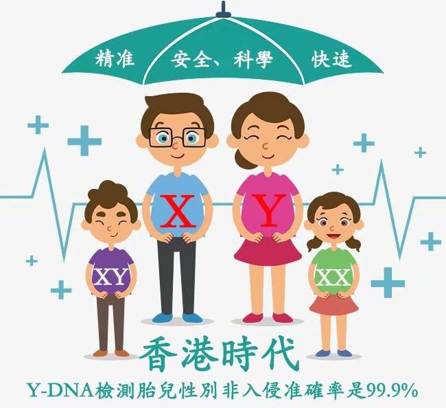 小红书推荐:香港验血看男女几周可以验出来?